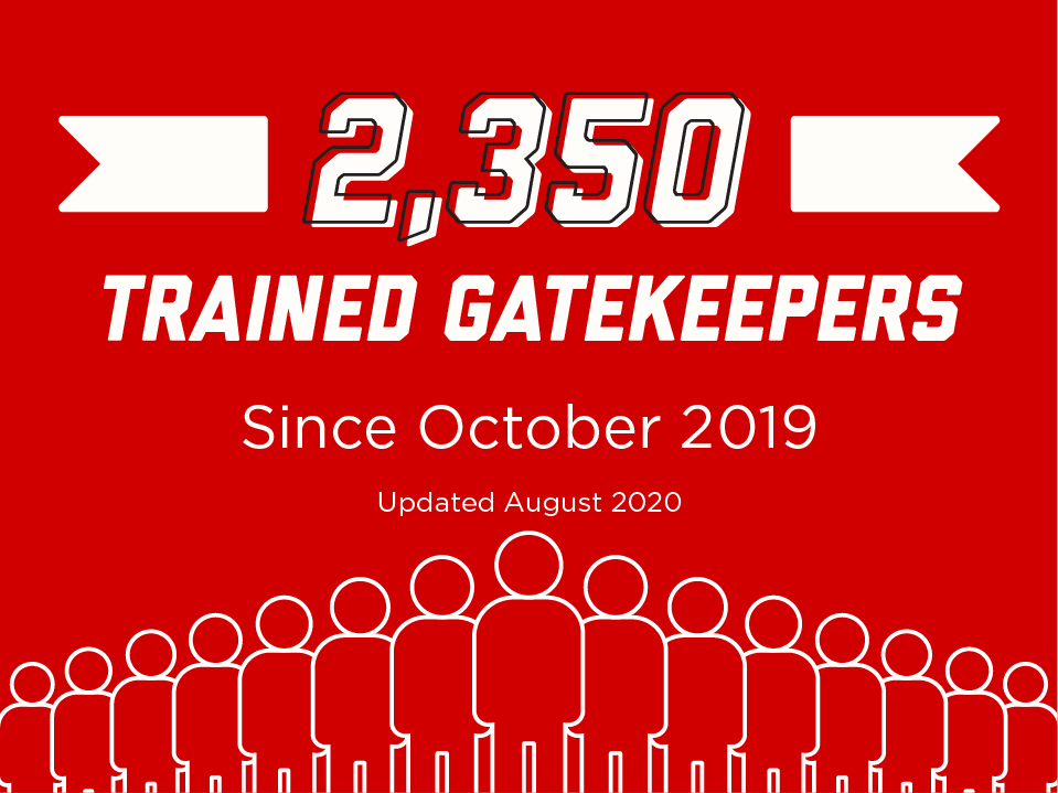 Poster reading: 2350 trained gatekeepers since October 2019